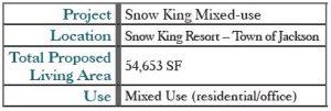 snow-king-chart